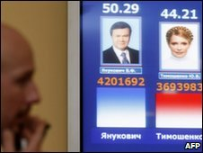 A man stands by a results board at the Ukrainian electoral commission on 8 February, showing the rival presidential candidates