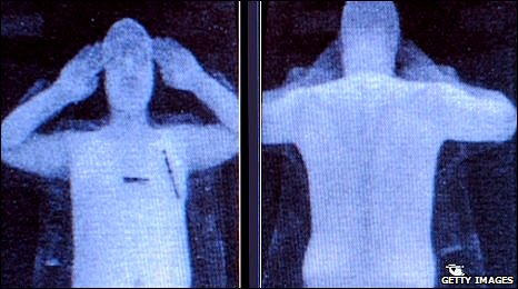 Airport body scan