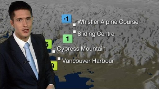 Chris Fawkes with the Winter Olympics weather forecast
