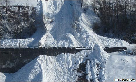Avalanche on West Highland Line