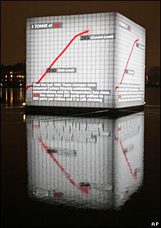 Display at Copenhagen climate conference