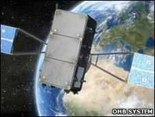 Galileo FOC satellite (OHB System)