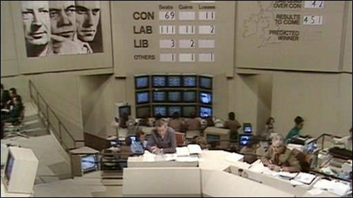 Newsroom in 1974