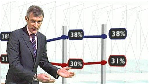 Jeremy Vine's poll tracker