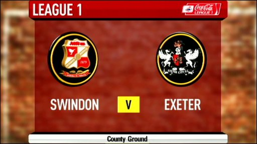 Swindon 1-1 Exeter