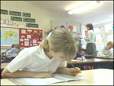 Pupils sitting a national curriculum test