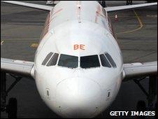Plane (generic)