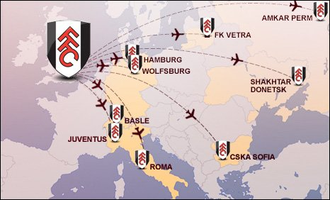 Fulham's European adventure