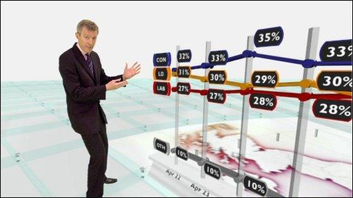The BBC's Jeremy Vine