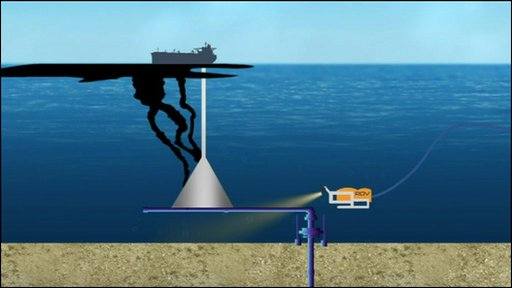 How to stop an oil spill graphic