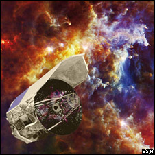 Herschel Space Observatory (Esa)