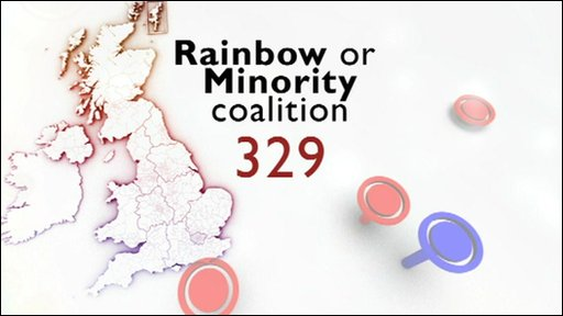 Coalition graphic