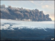 Volcaic eruption on Eyjafjallajokull