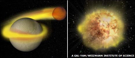 Graphic of new type of supernova