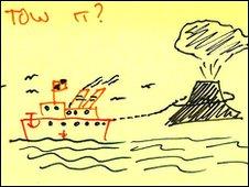 Diagram by Stephen Fyfe