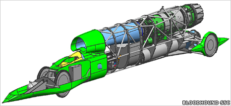 Cutaway of Bloodhound SSC