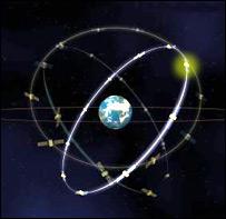 Galileo constellation (Esa)