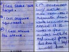 Aabid Khan's diary entries