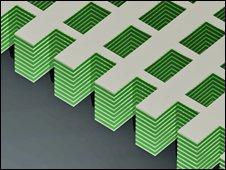 Design de méta-matériaux