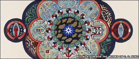An analysis of the topic of the discussion by carl jung