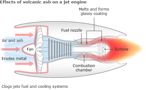 Jet engine graphic